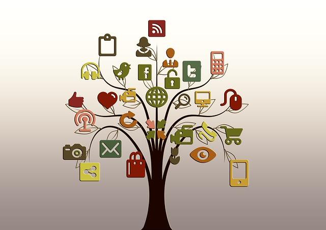 What social media platforms non profits should consider